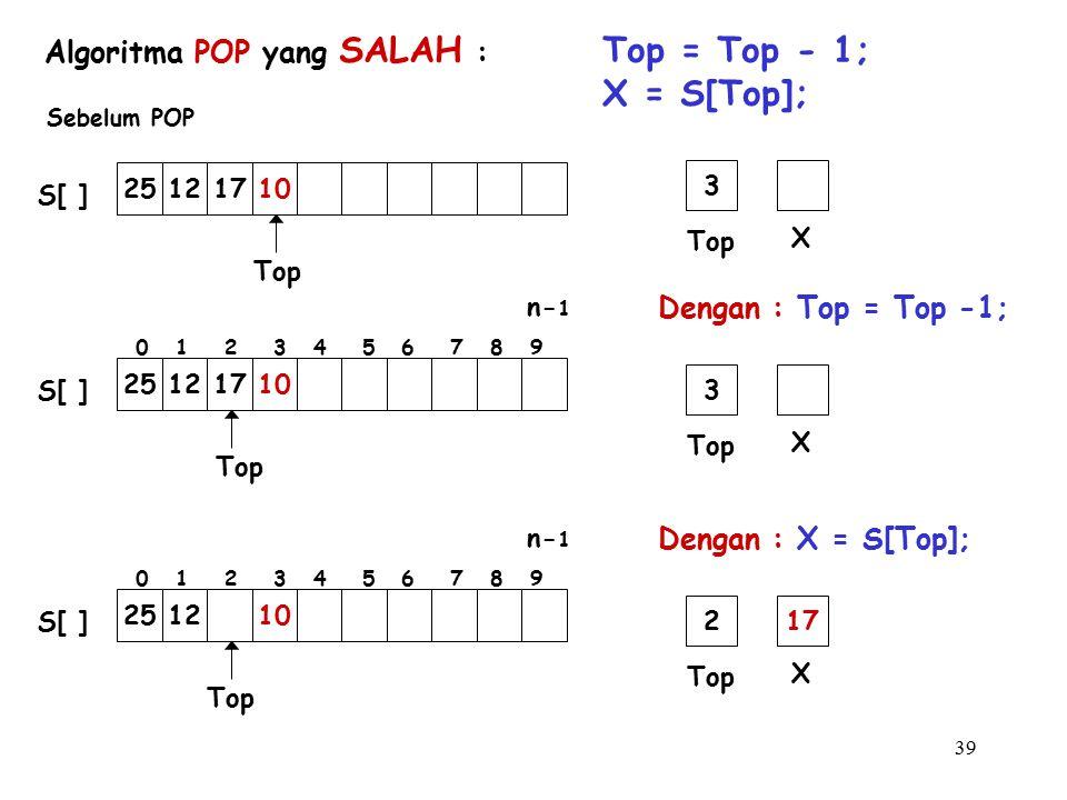 Top = Top - 1; X = S[Top]; Algoritma POP yang SALAH :